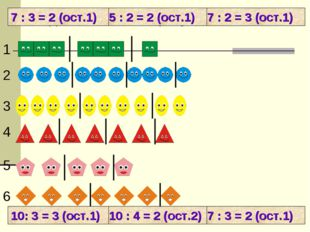 Найди соответствие рисунка и записи 1 2 3 4 5 6 7 : 3 = 2 (ост.1) 10 : 4 = 2