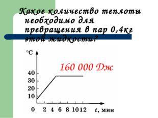 Какое количество теплоты необходимо для превращения в пар 0,4кг этой жидкости