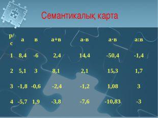 Семантикалық карта р/сава+ва-ва·ва:в 18,4-6 25,13 3-