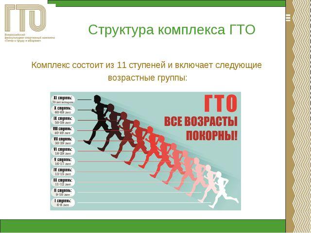 Структура комплекса ГТО Комплекс состоит из 11 ступеней и включает следующие...