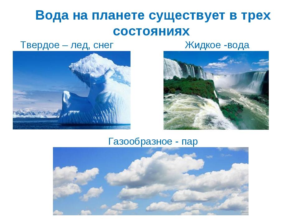 Вода на планете существует в трех состояниях Газообразное - пар Твердое – лед...