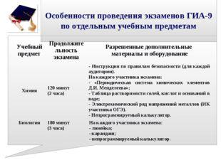 Особенности проведения экзаменов ГИА-9 по отдельным учебным предметам Учебны