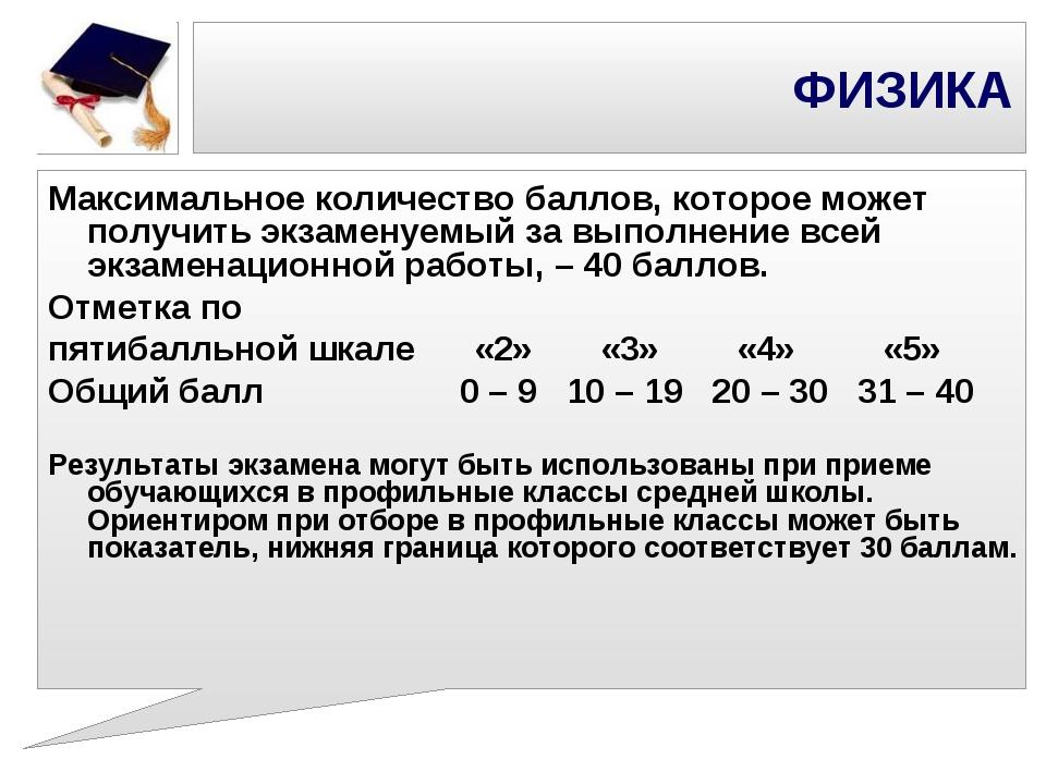 ФИЗИКА Максимальное количество баллов, которое может получить экзаменуемый за...