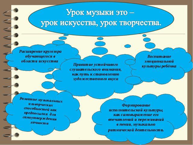 Расширение кругозора обучающегося в области искусства Привитие устойчивого сл...