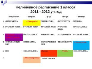 Нелинейное расписание 1 класса 2011 - 2012 уч.год понедельниквторниксреда