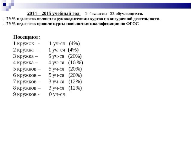 2014 – 2015 учебный год 1- 4 классы - 23 обучающихся. - 79 % педагогов являю...
