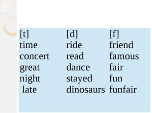 [t] time concert great night  late [d] ride read dance stayed dinosaurs [f]