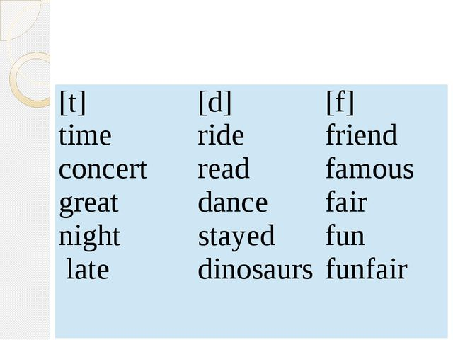 [t] time concert great night  late [d] ride read dance stayed dinosaurs [f]...