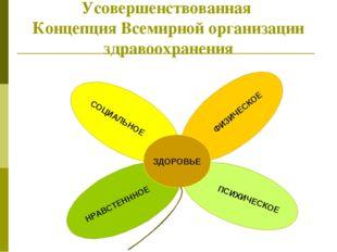 Усовершенствованная Концепция Всемирной организации здравоохранения ПСИХИЧЕС