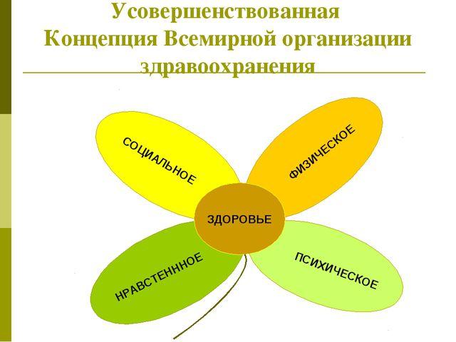 Усовершенствованная Концепция Всемирной организации здравоохранения ПСИХИЧЕС...