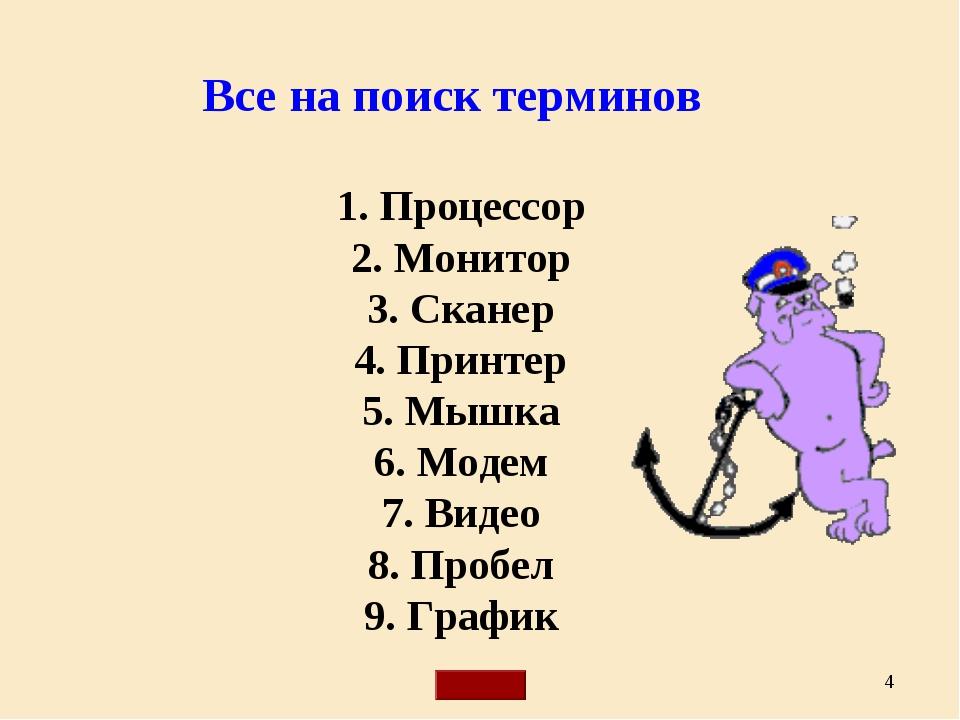 * Все на поиск терминов 1. Процессор 2. Монитор 3. Сканер 4. Принтер 5. Мышка...