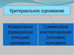 Критериальное оценивание Формативное формирующие (текущее) оценивание Суммат