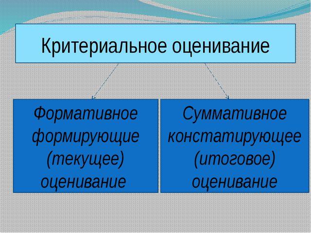 Критериальное оценивание Формативное формирующие (текущее) оценивание Суммат...