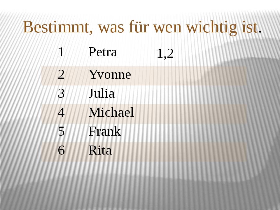 Bestimmt, was für wen wichtig ist. 1 Petra 1,2 2 Yvonne 3 Julia 4 Michael 5 F...
