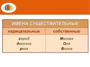 ЦОР «Подпиши предметы» (N 193724) Интерактивное задание http://files.school-