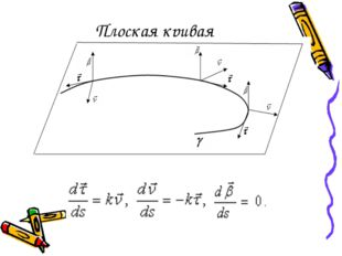 Плоская кривая