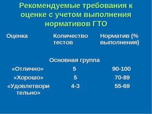 Рекомендуемые требования к оценке с учетом выполнения нормативов ГТО ОценкаК