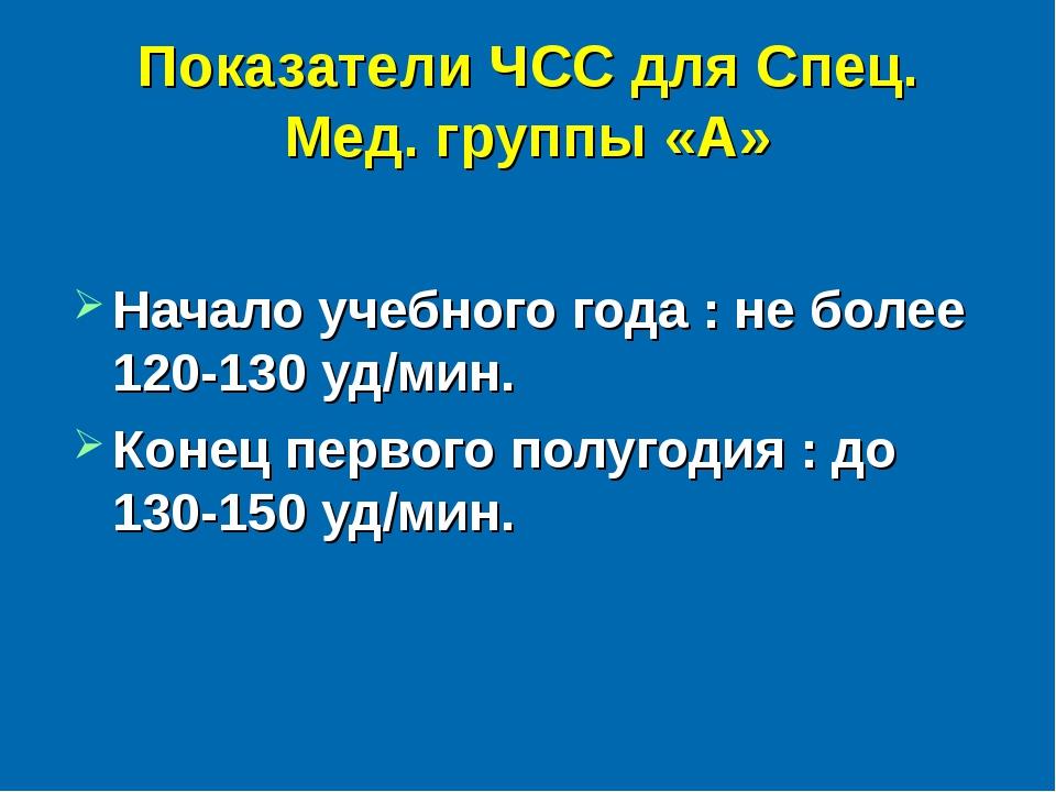 Показатели ЧСС для Спец. Мед. группы «А» Начало учебного года : не более 120-...