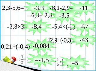 2,3-5,6= -8,1-2,9= -6,3+ 2,8= -2,8×3= -5,4×(- )= 0,21×(-0,4)= 12,9: (-0,3)= -