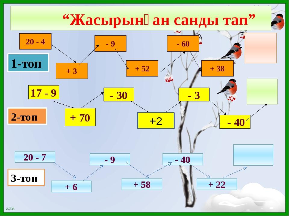 """""""Жасырынған санды тап"""" 20 - 4 + 3 - 9 + 52 - 60 + 38 17 - 9 + 70 - 30 - 3 -..."""