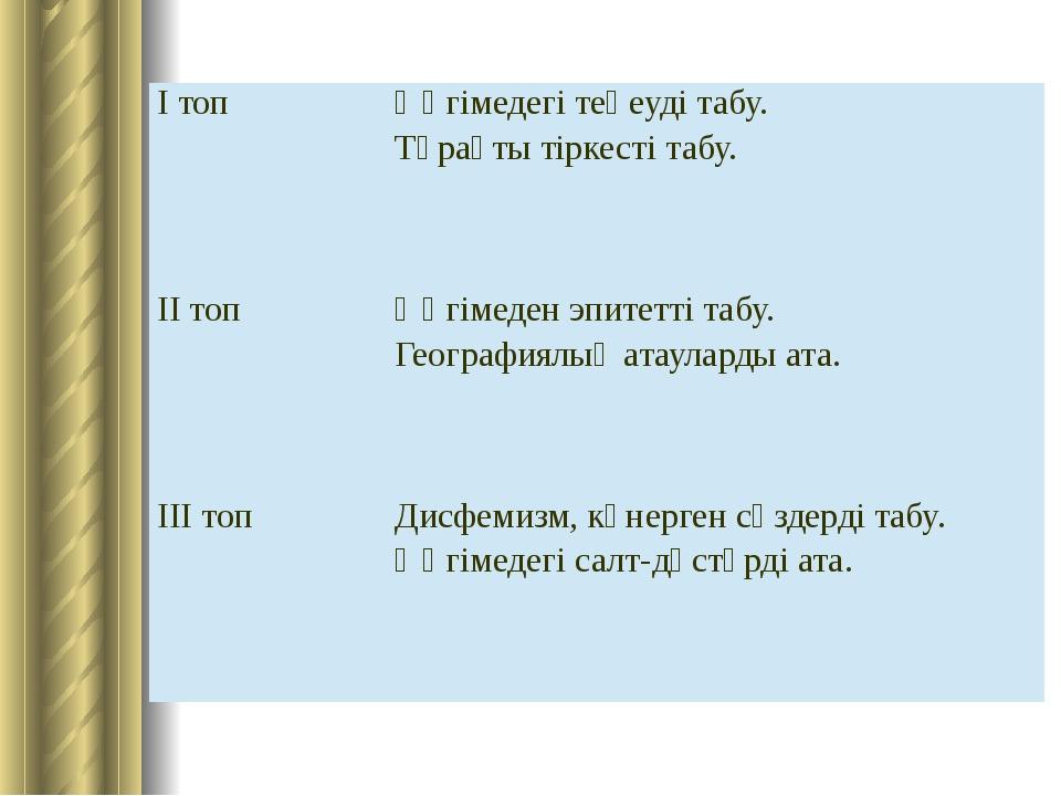 І топ Әңгімедегі теңеуді табу. Тұрақты тіркесті табу. ІІ топ Әңгімеден эпите...