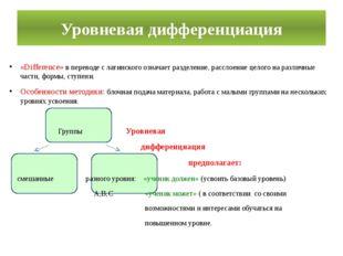 Уровневая дифференциация «Difference» в переводе с латинского означает раздел