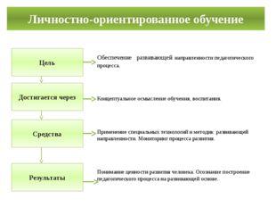 Обеспечение развивающей направленности педагогического процесса. Концептуальн