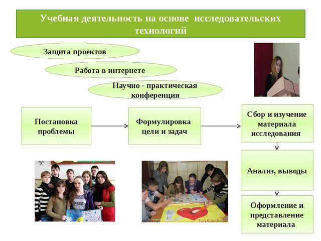 Учебная деятельность на основе исследовательских технологий Защита проектов Р...