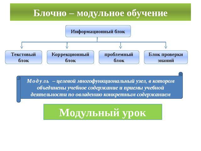 Блочно – модульное обучение Информационный блок Блок проверки знаний проблемн...