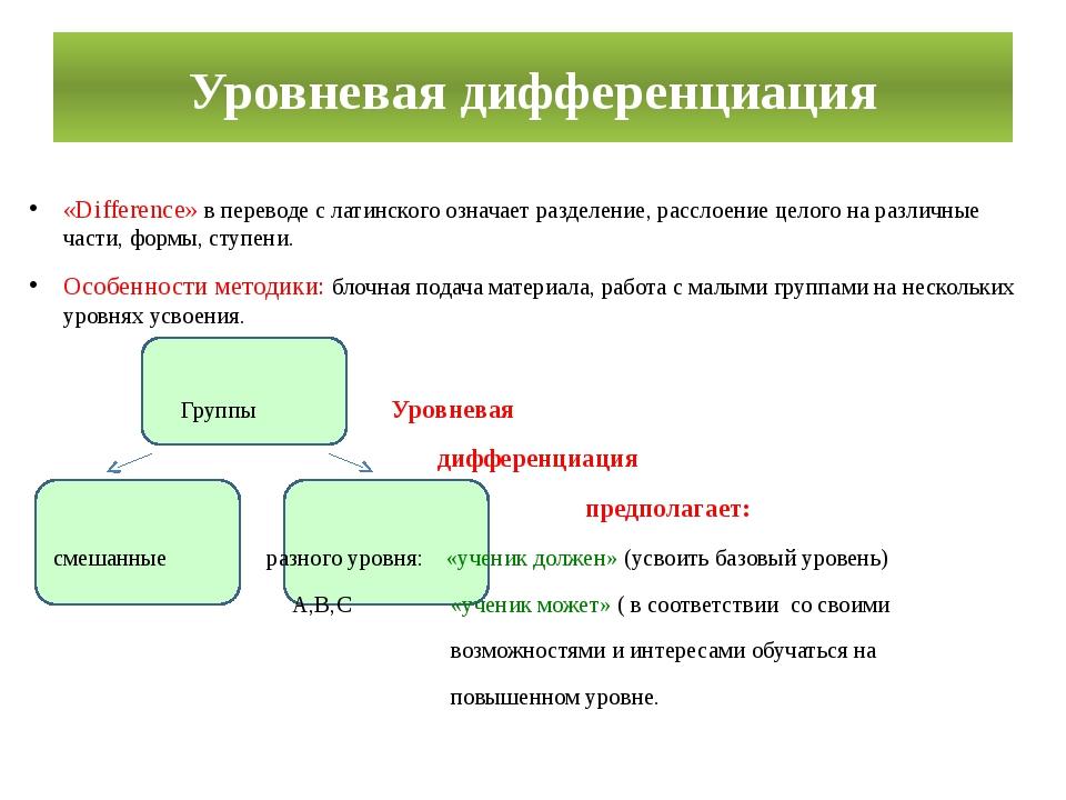 Уровневая дифференциация «Difference» в переводе с латинского означает раздел...