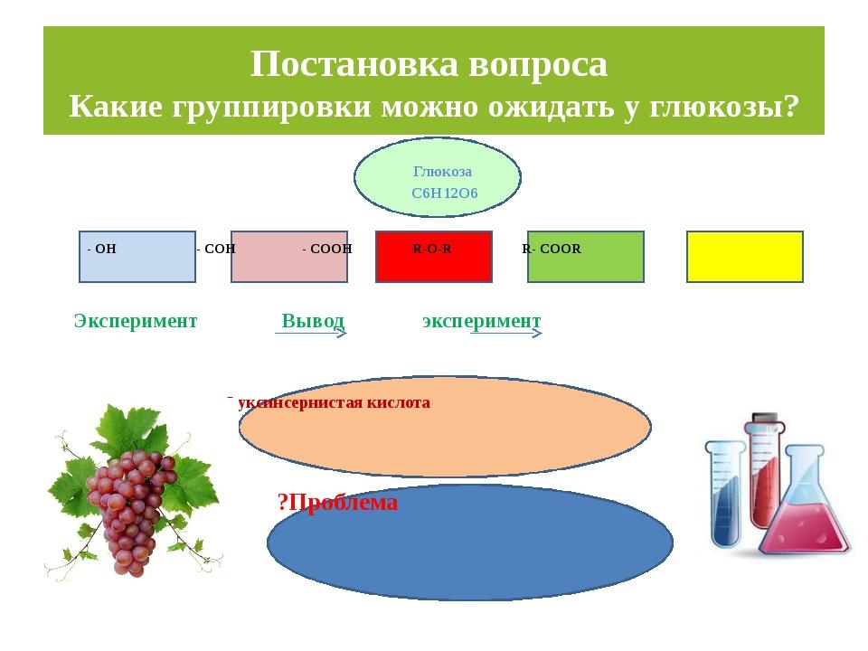 Постановка вопроса Какие группировки можно ожидать у глюкозы? Глюкоза С6Н12О...