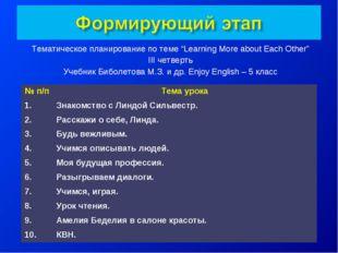 """Тематическое планирование по теме """"Learning More about Each Other"""" III четвер"""
