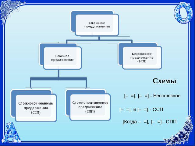 Схемы [– =], [– =].- Бессоюзное [– =], и [– =].- ССП [Когда – =], [– =].- СПП