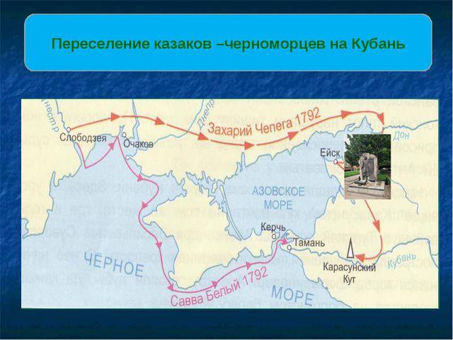 Переселение казаков –черноморцев на Кубань
