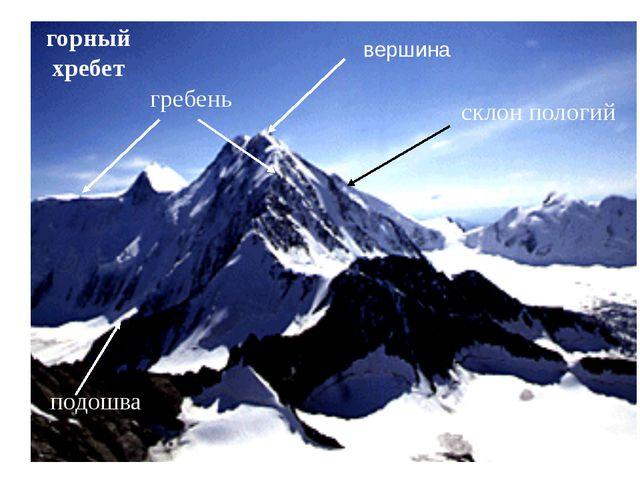 горный хребет склон пологий гребень подошва вершина