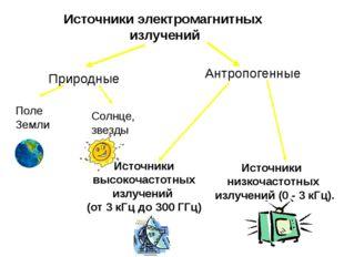 Источники электромагнитных излучений Природные Антропогенные Источники низкоч
