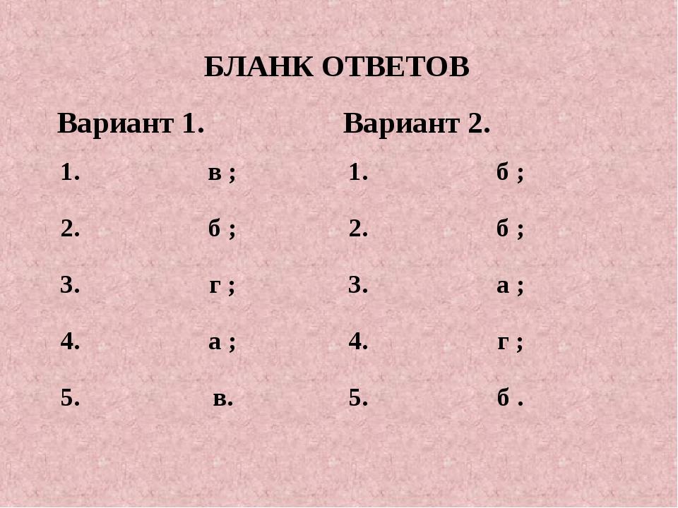 БЛАНК ОТВЕТОВ Вариант 1.Вариант 2. 1. в ;1. б ; 2. б ;2. б ; 3. г ;...