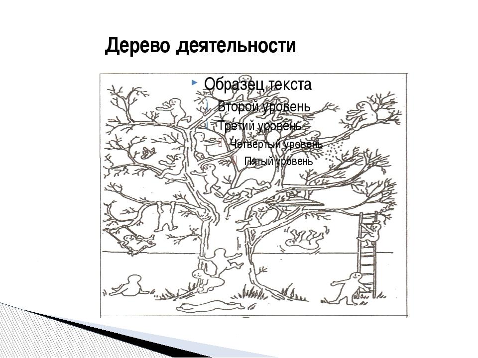 Дерево деятельности