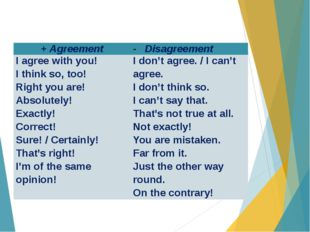+ Agreement Disagreement I agree with you! I think so, too! Right you are! Ab