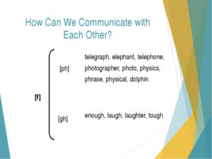 How Can We Communicate with Each Other? [f] [ph] [gh] telegraph, elephant, te