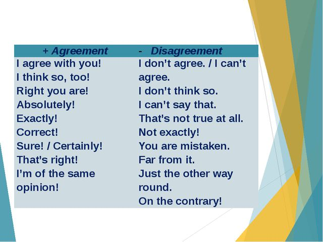 + Agreement Disagreement I agree with you! I think so, too! Right you are! Ab...