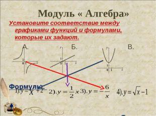 Модуль « Алгебра» Установите соответствие между графиками функций и формулами