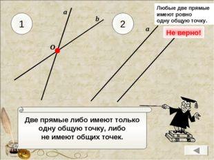Две прямые либо имеют только одну общую точку, либо не имеют общих точек. 1 2