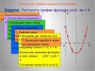 1. Определим направление ветвей параболы. Построение графика квадратичной фун