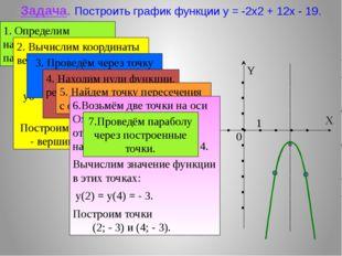 1. Определим направление ветвей параболы. Задача. Построить график функции y