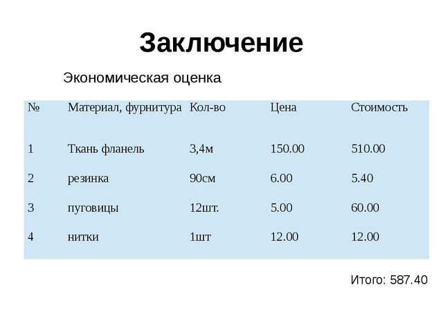 Заключение Итого: 587.40 Экономическая оценка № Материал, фурнитура Кол-во Це...