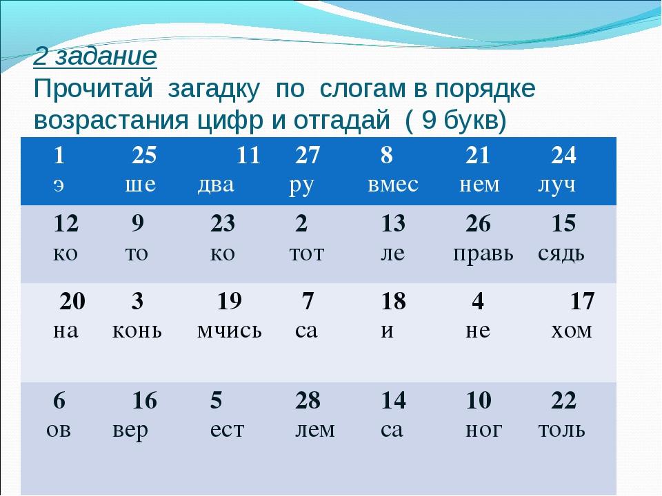 2 задание Прочитай загадку по слогам в порядке возрастания цифр и отгадай (...