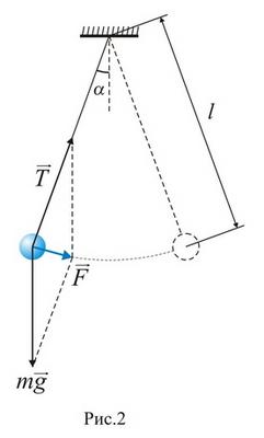 Описание: http://physics.nsma.ru/LR/LR5/LR5-ris2.jpg