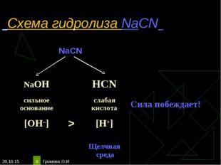* Громова О.И * Схема гидролиза NaCN NaCN   NaOHHCN сильное основани