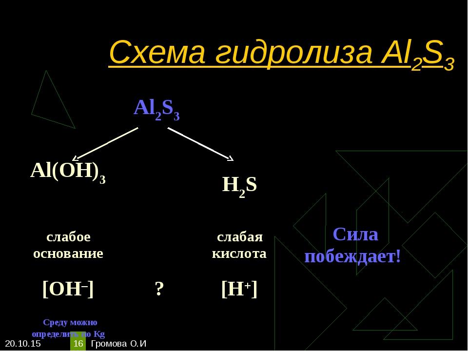 * Громова О.И * Схема гидролиза Al2S3 Al2S3  Al(OH)3 H2S слабое осно...